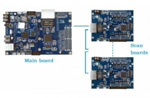 Lumen C-Power7200 4GB Memory LED Video Controller