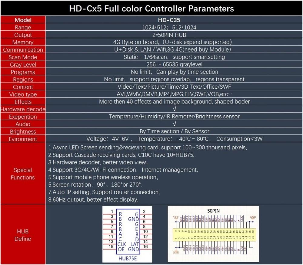Huidu HD-C35 Asynchronous Full color LED Screen Display Control Card