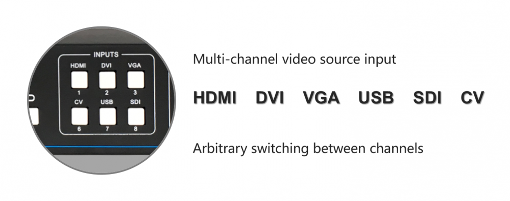 HUIDU HDP601 LED Display Board Video Processor