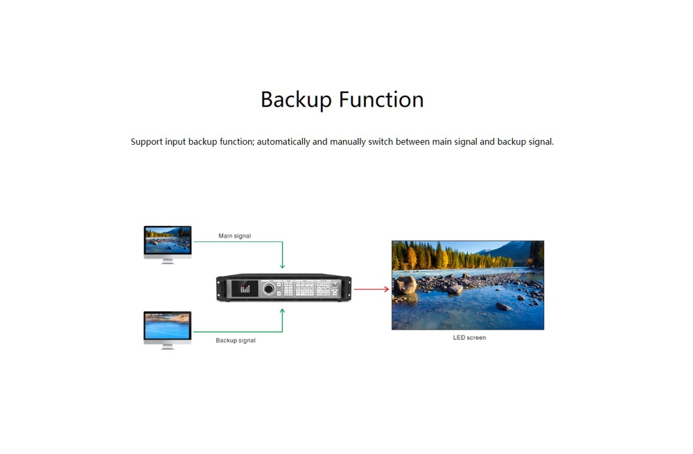 Magnimage LED-W4000 LED Wall Screen 8K x 2K Video Processor