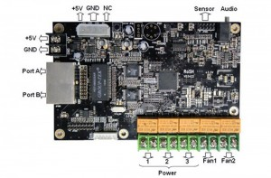 ZDEC A81MF-01 Multi-function Card