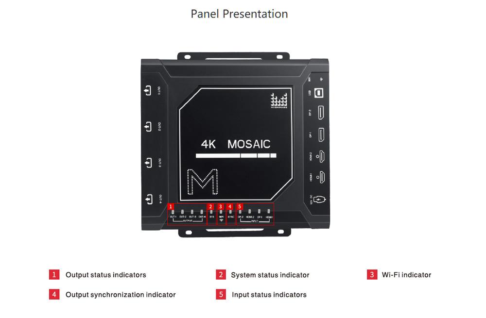 Magnimage MIG-F4 Series 4K Video Mosaic Box