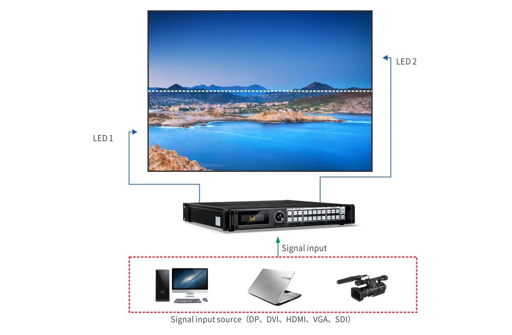 Magnimage LED-750H LED Wall Video Processor