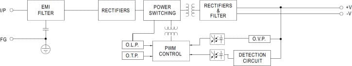 MEAN WELL HSN-300 5A5B4.2A Display Power Supply
