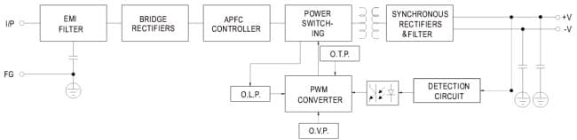 Meanwell HSP-200-5 LED Sign Power Supply Diagram