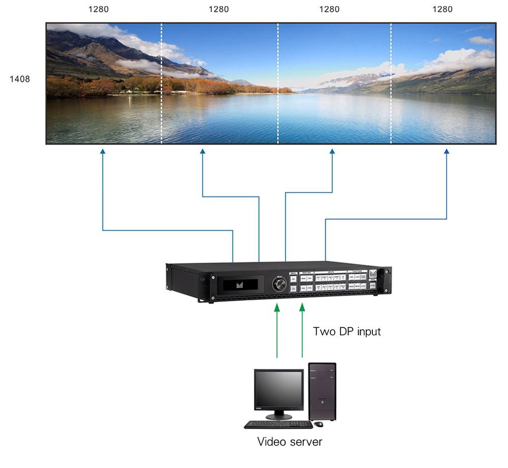 Magnimage معالج فيديو عالي الدقة LED-780H 4K