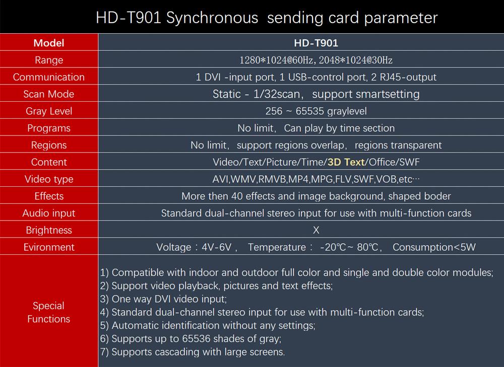 Huidu T901 LED Screen Video Sending Card