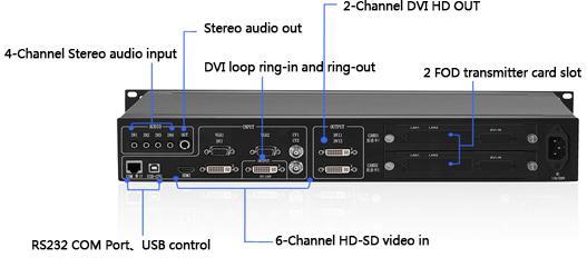 Kystar U2 Multi-Machine Cascade Synchronous Audio And Video Processor