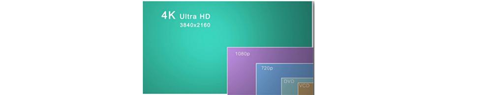 Kystar معالج فيديو U3 UHD LED Display